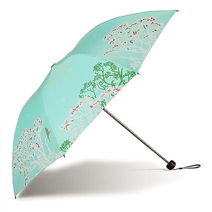 Zxzxzl Nuevo Paraguas De Sol con Protección Solar Paraguas UV Sombrilla Paraguas De Plástico Negro con