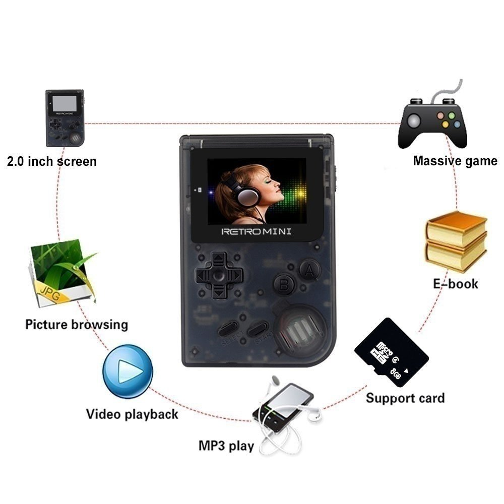 SODIAL Retro Game Console 32 Bit Portable Mini Handheld Game Players Built-in 940 for GBA Classic Games Best Gift for Kids Black by SODIAL (Image #4)