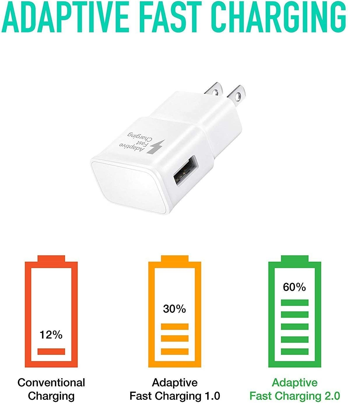 J7 Duo Android Micro USB Cable,USB Wall Charger for Data Sync and Charging Compatible with Samsung Galaxy J7 Prime 2 Duos Galaxy On Nxt J6+ Plus