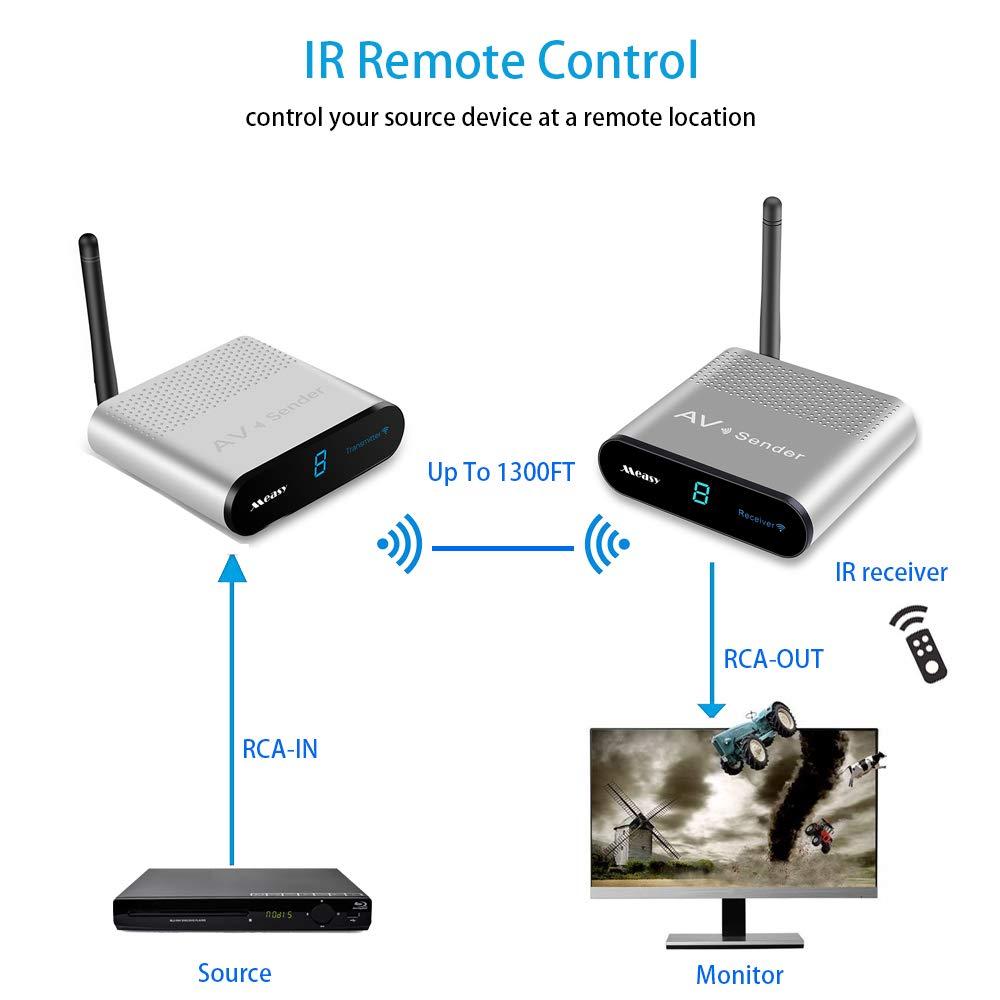 measy av540 5.8G AV Sender /& IR Remote Extender Wireless 1 Transmitter 5.8ghz Wireless av Sender 1TX to 2RX 2 Receivers