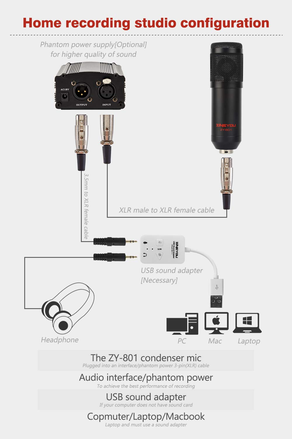 ZINGYOU Condenser Microphone ZY-801+, Professional Studio Microphone include Sound Card, Desktop Cardioid Condenser Mic, PC Recording and Broadcasting(Matte Black) by ZINGYOU (Image #6)