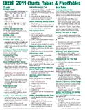 Excel 2011 for Mac: Charts, Tables & PivotTables Quick Reference Guide (Cheat Sheet of Instructions, Tips & Shortcuts - Laminated Card)