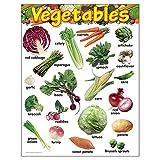 Trend Enterprises Vegetables Learning Chart (T-38248)