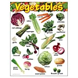 TREND enterprises, Inc. Vegetables Learning Chart, 17' x 22'