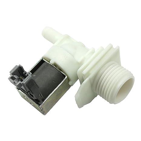 Amazon.com: Supplying Demand 422245 - Válvula de agua ...