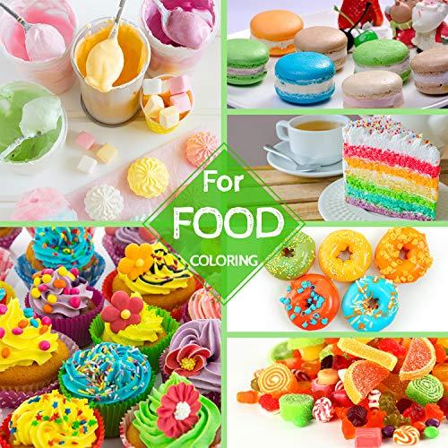 Buy candy samples photos