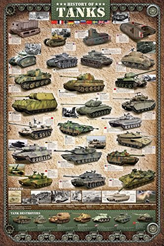 Laminated History of Tanks Tanks of the World Weapons Military War Chart Print Poster 24x36