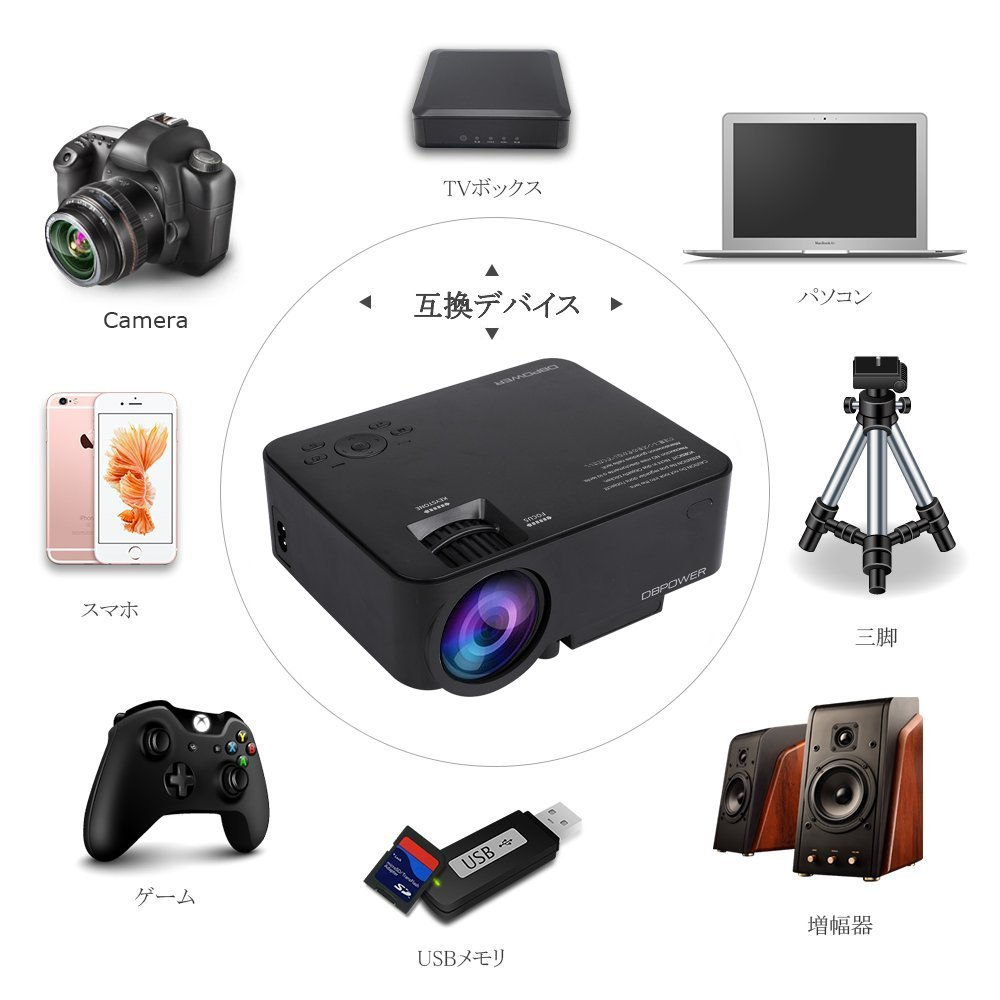 DBPOWER T20 1800 Lumens LCD Mini Projector, Multimedia Home Theater Video Projector Support 1080P HDMI USB SD Card VGA AV for Home Cinema TV Laptop Game iPhone Android Smartphone with HDMI Cable Black by DBPOWER (Image #7)