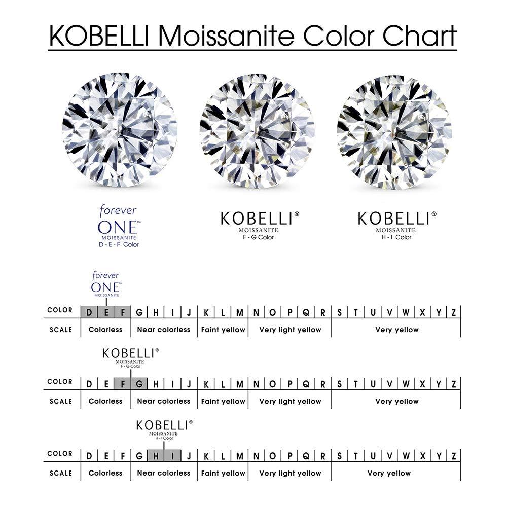 Moissanite And Lab Grown Diamond Engagement Ring 1 34 Ctw 14k Rose