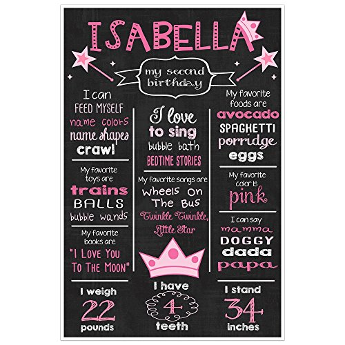 Princess Birthday Chalkboard Sign Photo Prop -