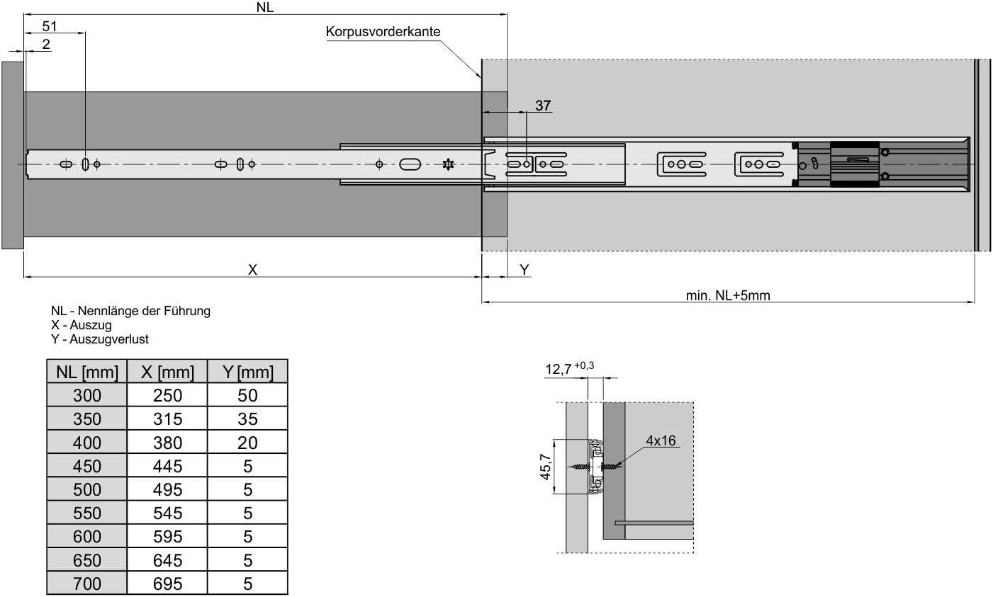 Gu/ías de Extracci/ón Total 450 mm con Amortiguador y Nuevo Mecanismo de Retracci/ón Soft-Close Capacidad de Carga 45kg de Junker 8 Piezas 4 Pares