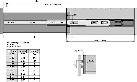 10A AMPEREMETRIQUE AMPERMETRE analogique courant alternatif 44L1 Panneau m