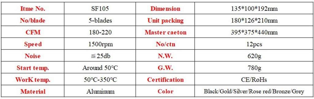 Ventilador sin corriente, ventilador de chimenea sin corriente, ventilador para estufas de madera, ventilador para una óptima distribución del aire By Lifet: Amazon.es: Hogar