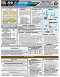 2015 International Residential Code® (IRC) Quick-Card