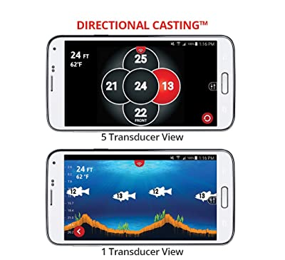 Directional Casting