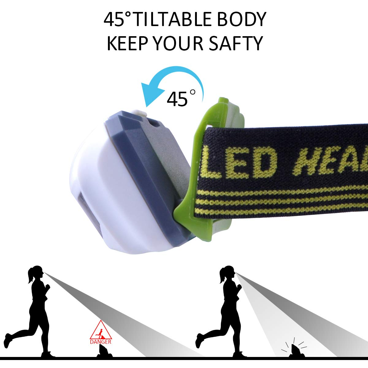 Ideapro LED Headlamp, 4 Lighting Modes Headlight, Battery Powered Headlamp Flashlight Brightest and Lightweight, Waterproof with Adjustable Headband and Flashing SOS Light for Camping Running 2 Pack by Ideapro (Image #2)
