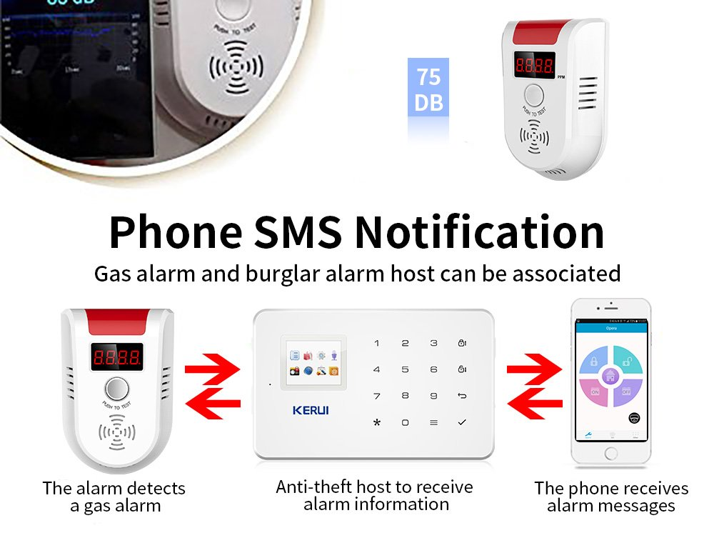 KERUI GD13 Home Universal Security Instruments liquefied petroleum gas natural gas methane Combustible Gas Detector Alarm Sensor System with Voice ...