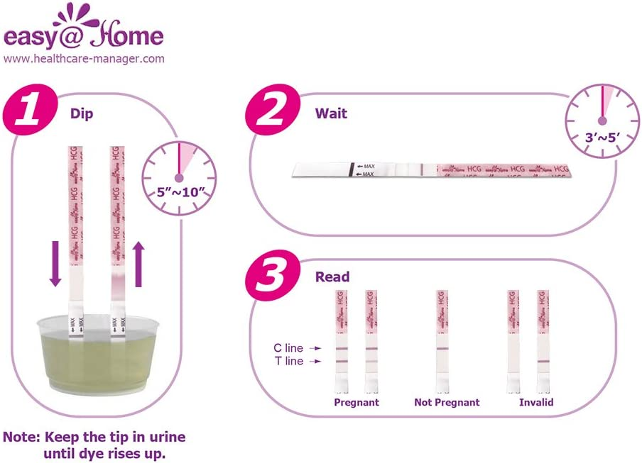 Ovulation Test Strips Powered by Premom Ovulation Predictor APP, FSA Eligible, 40 Ovulation Test and 10 Pregnancy Test Strips, 40LH +10HCG
