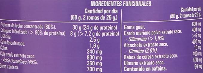 Slim Plus Batido Sabor Café con Leche - 300 gr: Amazon.es ...