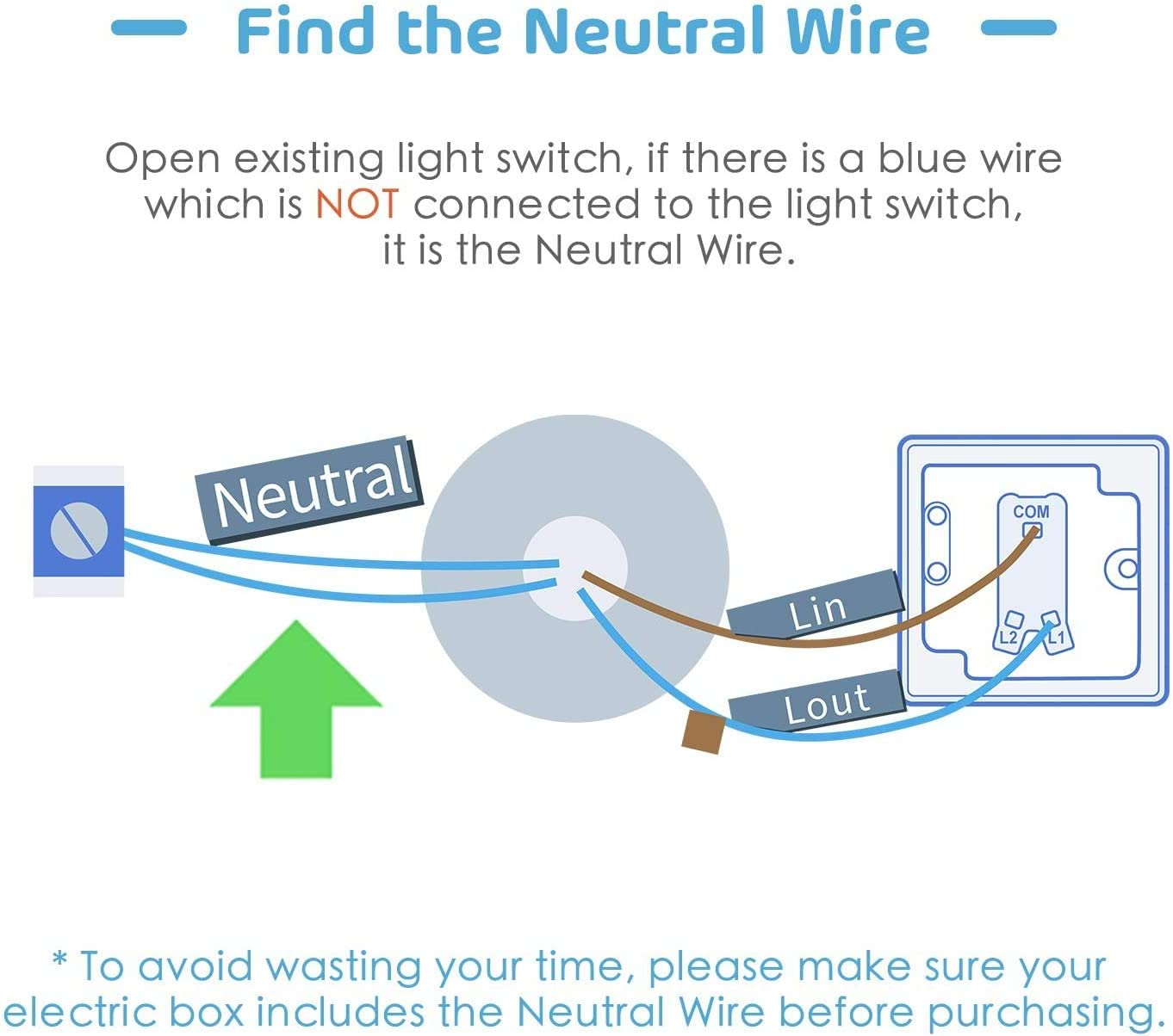 Interruptor de Pared Wi-Fi, 1 Vía, 1 Canal. Compatible con Alexa ...