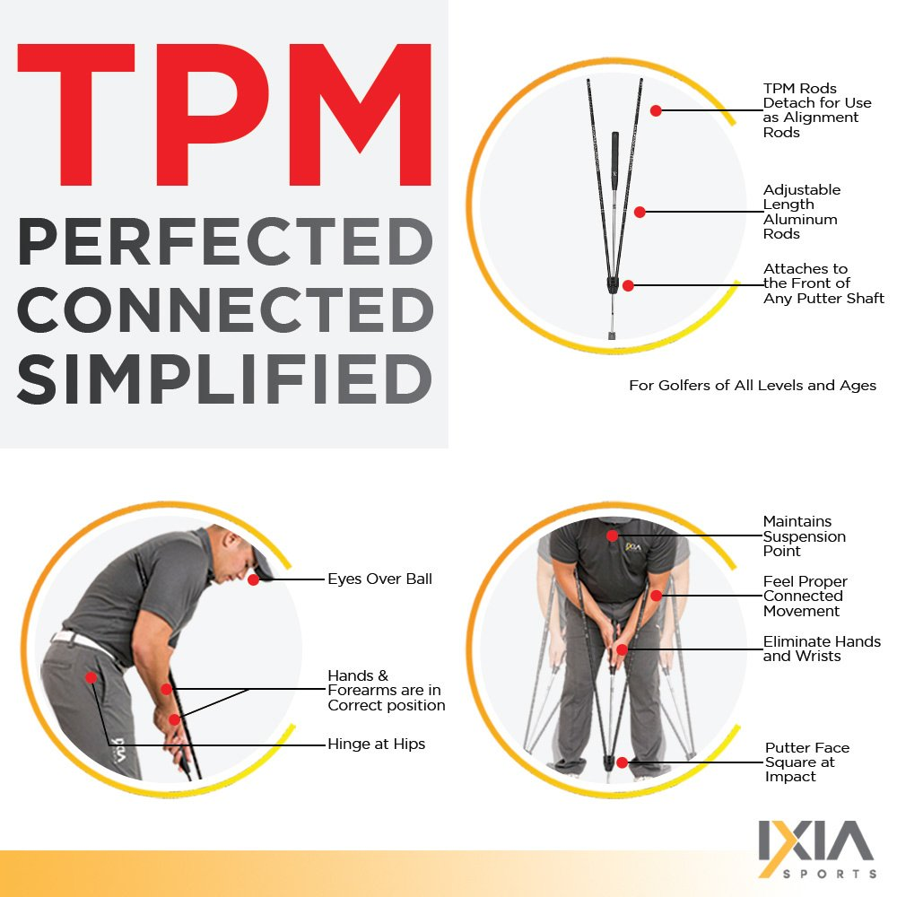 IXIA Sports True Pendulum Motion Golf Putting Trainer - Fits Any Putter - Detachable, Adjustable Length Alignment Rods - Promotes Perfect Posture - For ALL Levels, Juniors & Adult by IXIA Sports (Image #5)