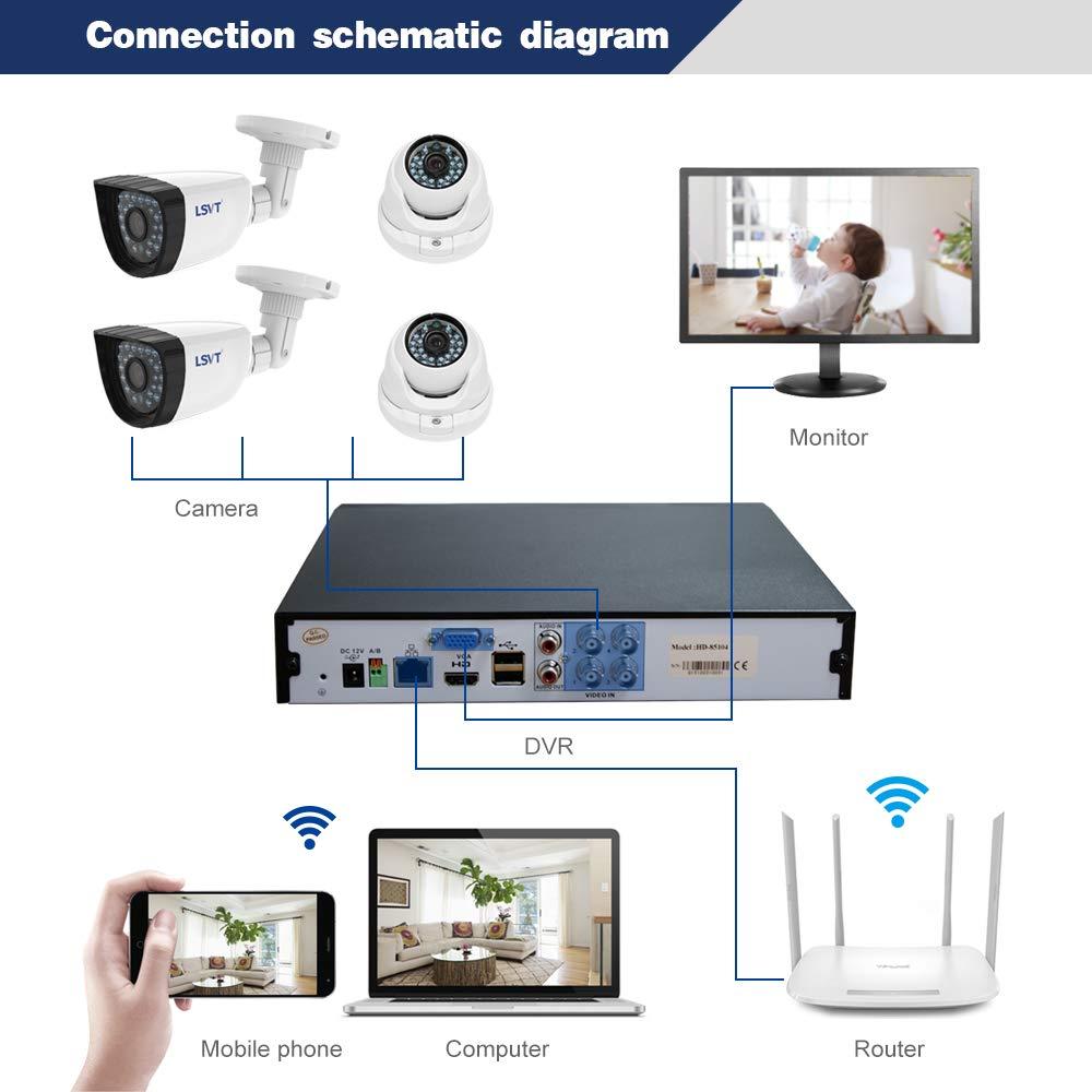 FREECAM 4CH CCTV System 720P HDMI AHD CCTV DVR 4PCS 1.0 MP IR Outdoor Home Security Camera 1200 TVL Camera Surveillance Kit by Freecam (Image #3)