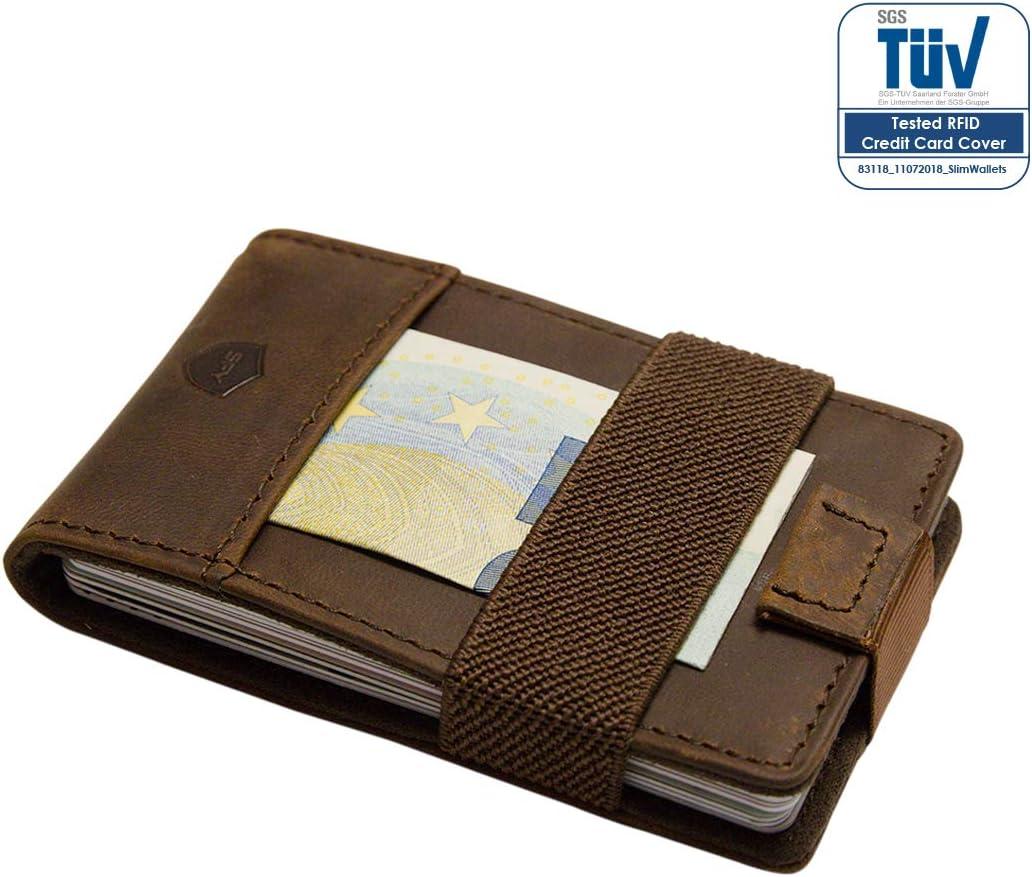 SECUREFY® Nano - TÜV zertifiziertes RFID Slim Wallet