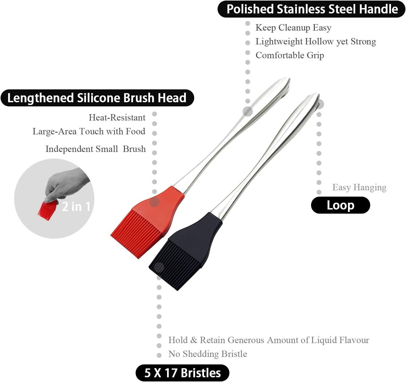 Oil Brush for Grilling and Kitchen Baking Meat or Cake BBQ Pastry 2P Cooking Basting Brush with Stainless Steel Long Handle and Removable Silicone Head Butter and Marinade on Food Apply Sauce
