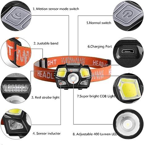 Cobiz Linterna Frontal LED USB Recargable Super Bright Headlights ...