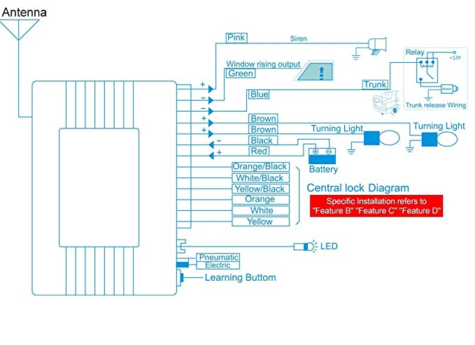main control unit 2x remotes instructions wiring diagram well rh flyvpn co
