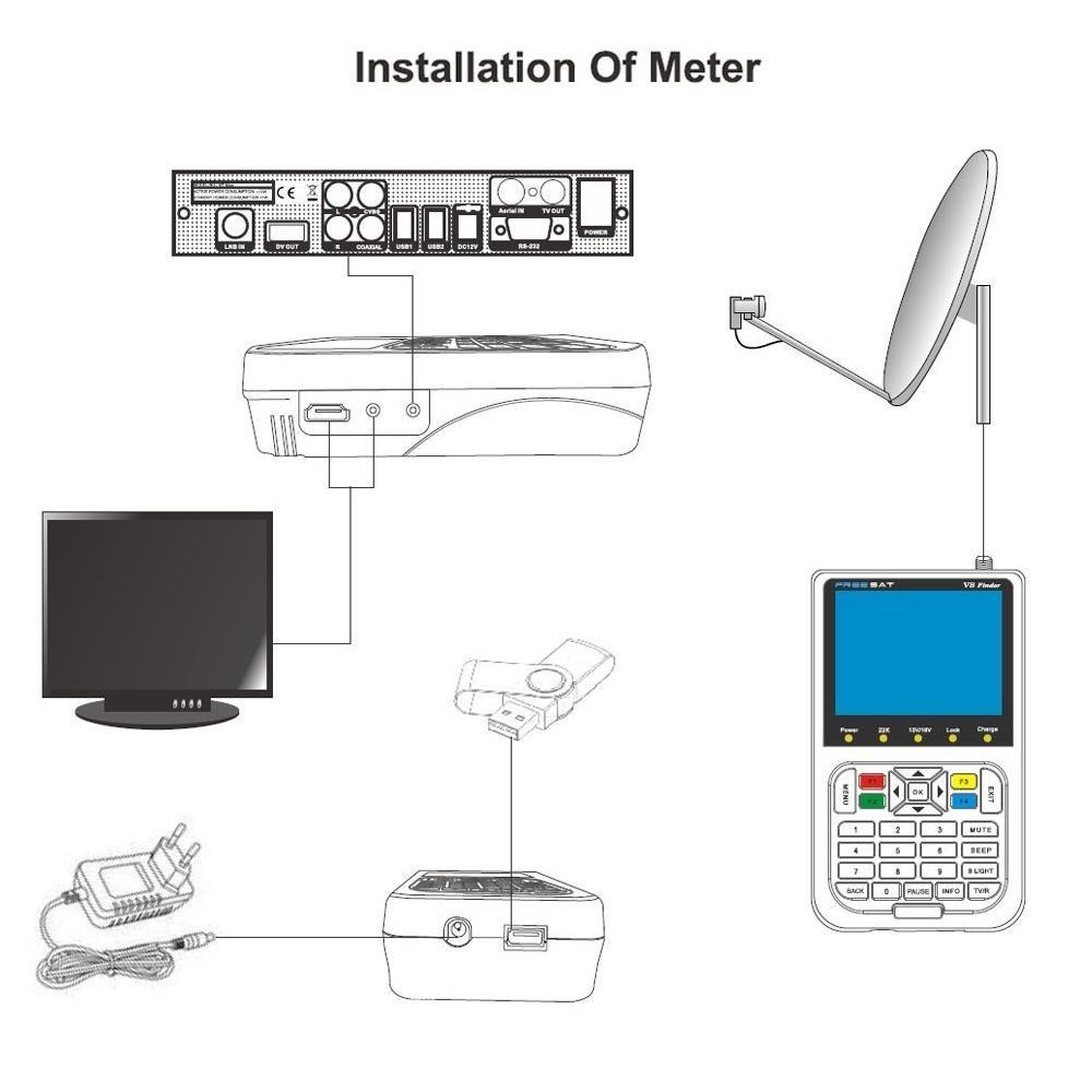 Satellite Finder Satilite Signal Meter, Teepao Digital Satellite Finder V8 DVB-S/S2 Portable TV Antenna High Definition Signal Finder Meter With 3.5 Inch LCD Color Screen For Camper Motorhome Explorer by Teepao (Image #4)