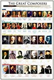 Laminated Classical Composers Classical Music Chart Print Poster 24X36