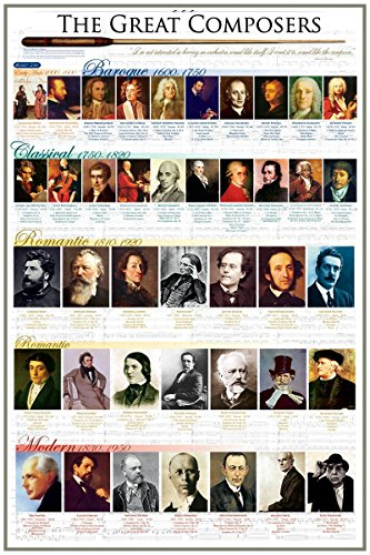 ed Classical Composers Classical Music Chart Print Poster 24X36 (Laminated Poster Art)