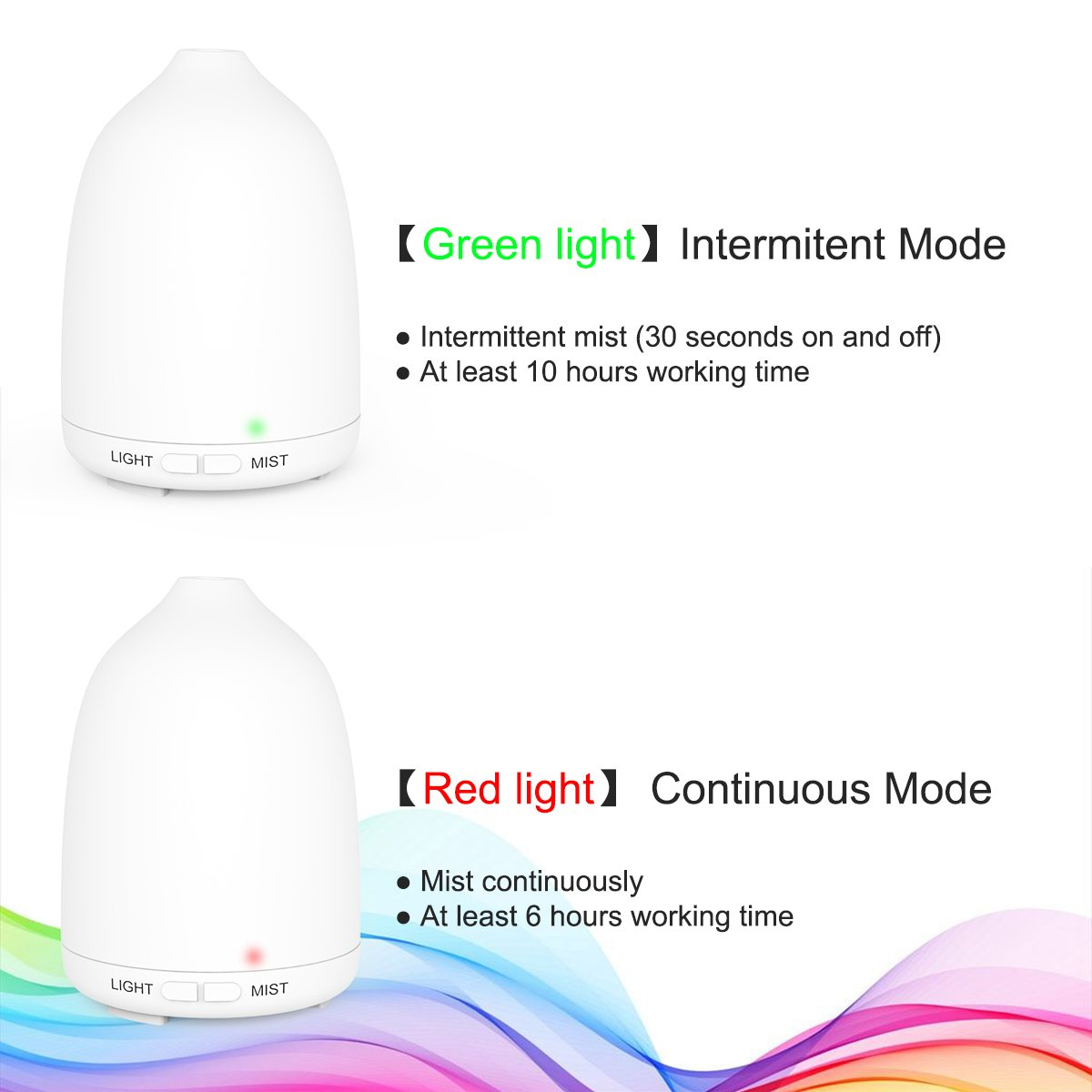 Soft Digits 120 ml Essential Oil Diffuser, Portable Ultrasonic Aromatherapy Diffuser Cool Mist Humidifier with Waterless Auto Shut-off, 7 Color LED, 2 PACK in ONE Box by Soft digits (Image #4)