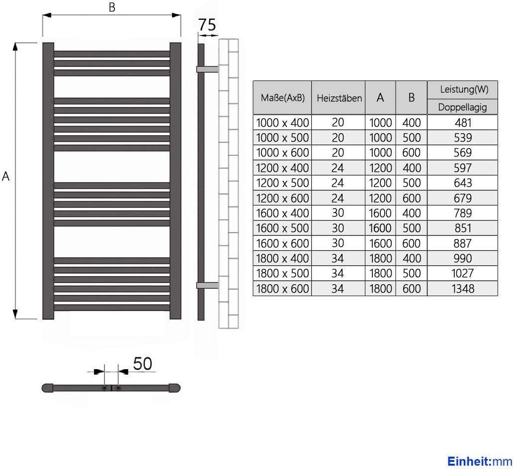 Badheizk/örper 50x180cm 1027 Watt Leistung Wei/ß Handtuchtrockner Heizk/örper Bad Mittelanschluss