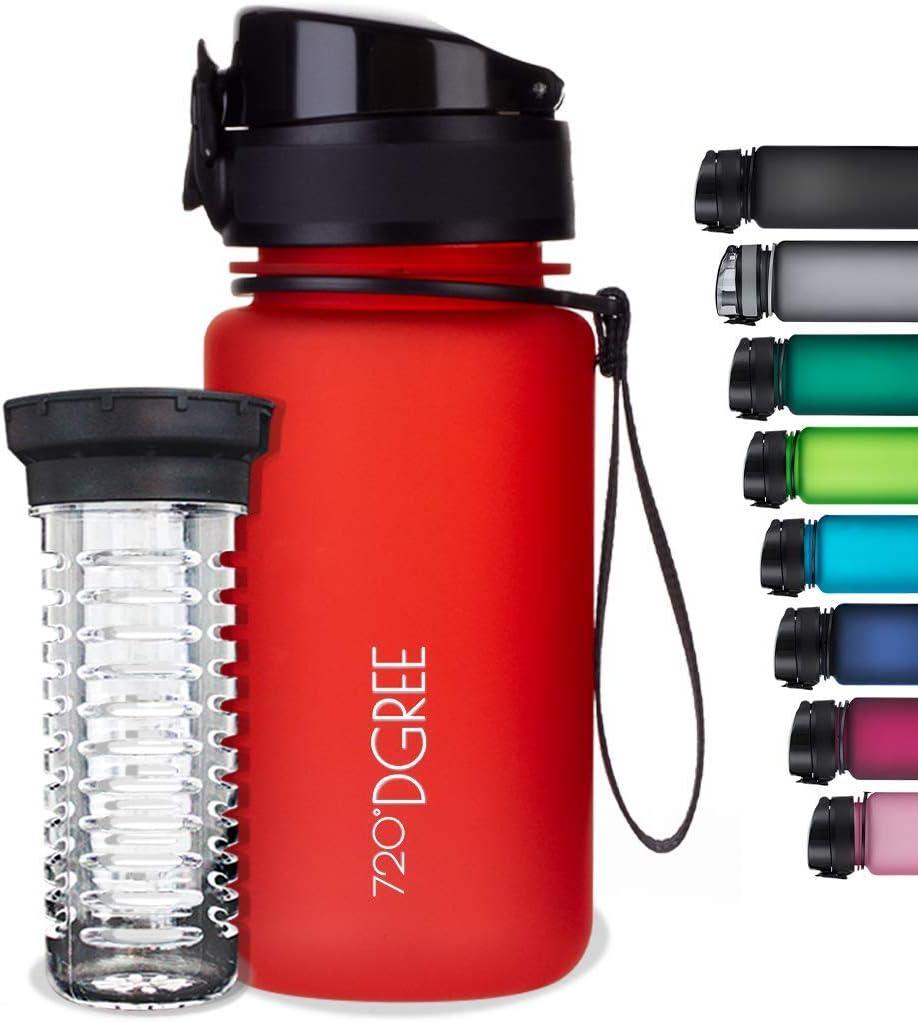 BPA Free - Botella Sin BPA