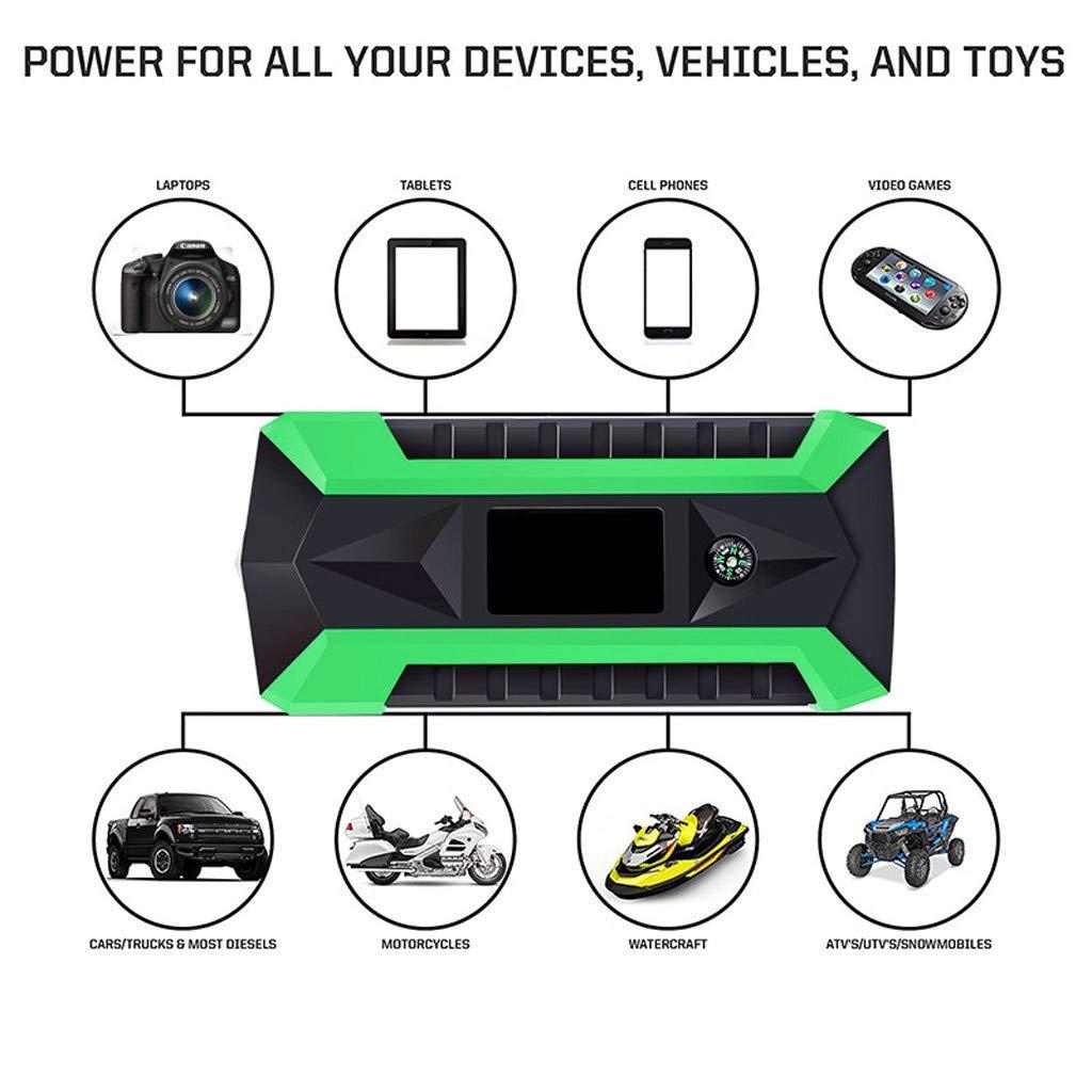 89800mAh Benziner 6.0 und Dieselmotor 4.0 Anlasser mit LED Taschenlampe 12V//600A Starthilfeger/ät 4 USB Schnellladung samLIKE Auto Starthilfe Powerbank