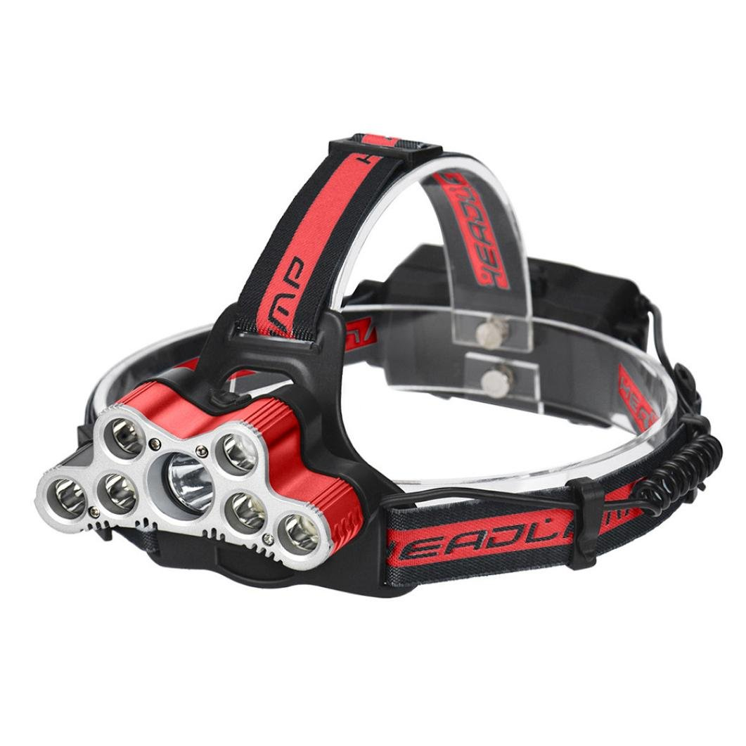 Leegor 40000 Lumens 7 Lights Zoomable LED Headlamp 6 Modes Rechargeable Headlight Travel Head Torch Adjustable Waterproofing Head Light (Battery Not Included)