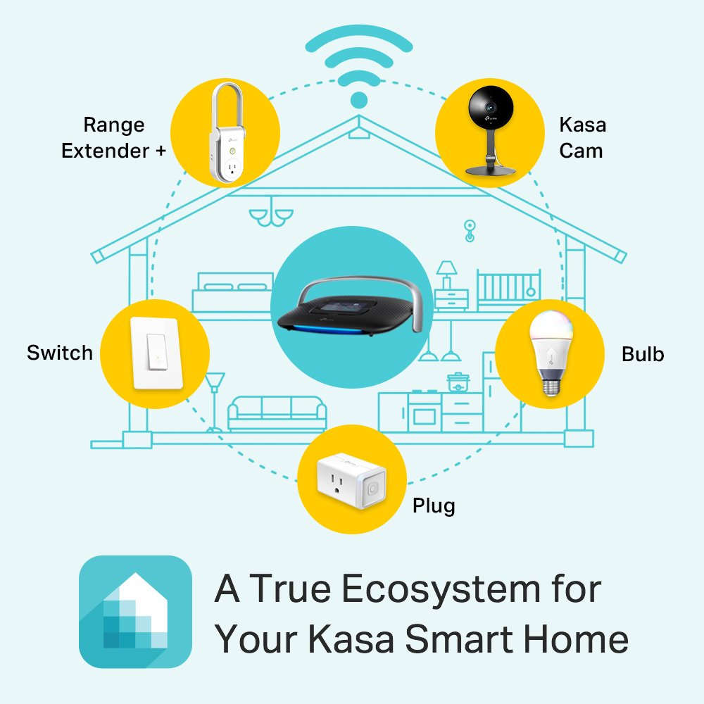 AC1900 All-in-One Wireless Router and Zigbee and Z-Wave Smart Home Hub Kasa Smart WiFi Router by TP-Link SR20 TP-LINK USA