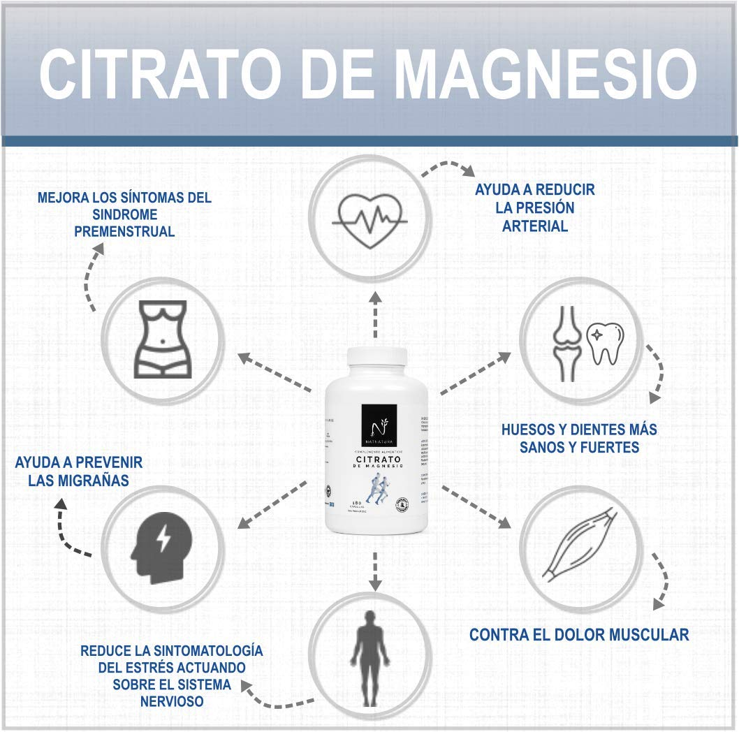 Magnesio, suplemento citrato de magnesio con 720mg por cápsula, 180 cap vegetales. Magnesio puro concentrado de alta biodisponibilidad. mejora el ...