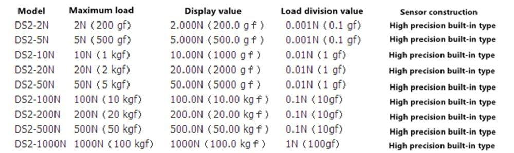 Newtry ZQ-21A - Soporte de prueba digital de alta precisión, prueba de presión y tensión, fuerza de marcha, dinamómetro, tensiómetro, ergometro con un ...
