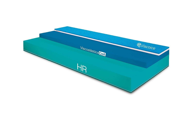 Bedland ▻ Colchón Viscoelástico ML400, Color Gris y Azul (160cm x 180cm). El colchón Que Evita los incómodos Contrastes de Temperatura Durante la Noche.