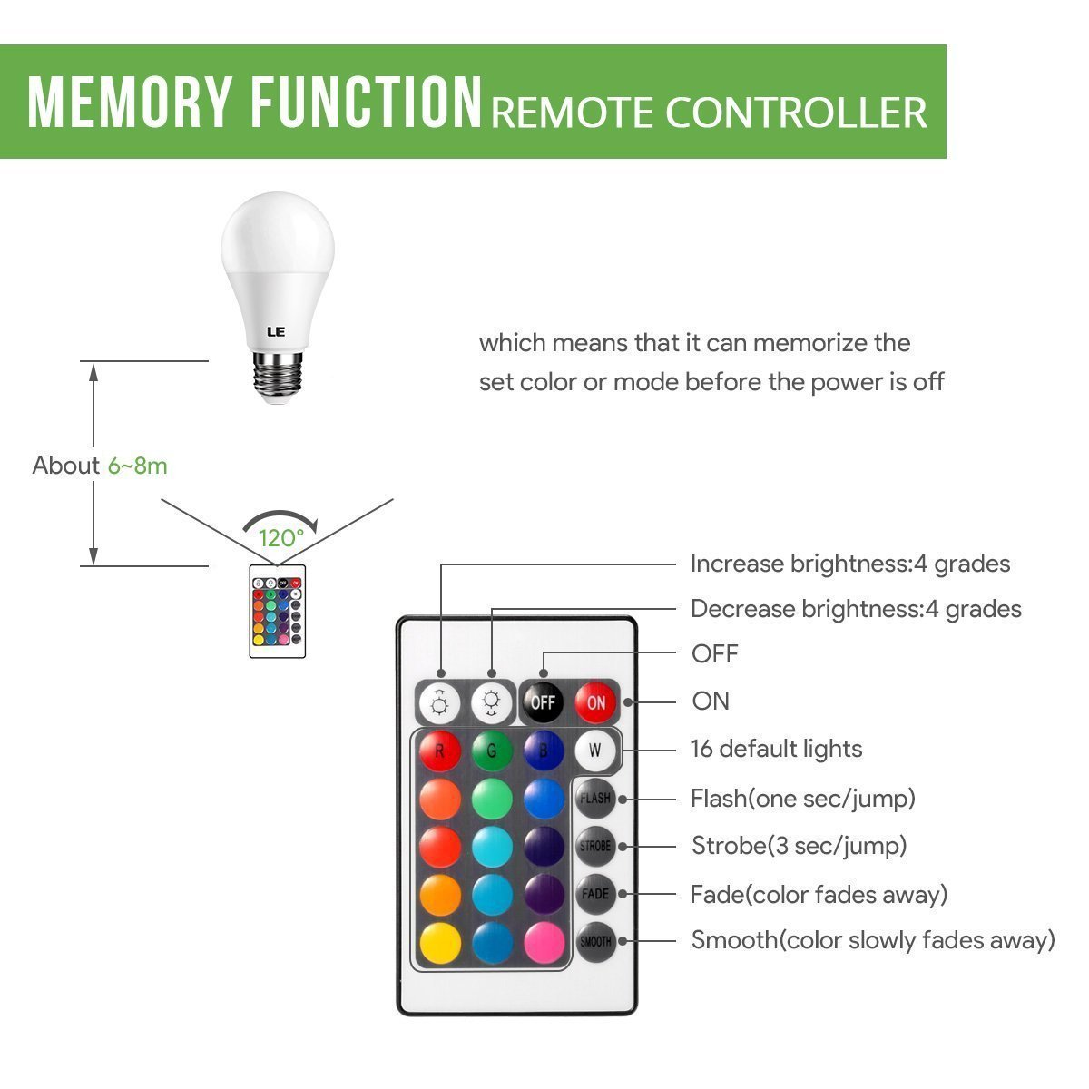 Le Dimmable A19 E26 Led Light Bulb 6w Rgbw Bulbs 16 Colors Rgb Colour Controller Connection Diagram Remote Included Color Changing Household