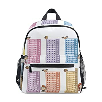 photo relating to Printable Backpacks identified as  FEIER-tailor made Youngsters Infants University Backpack for