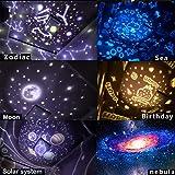 Kids Night Light Projector - Star Light Projector