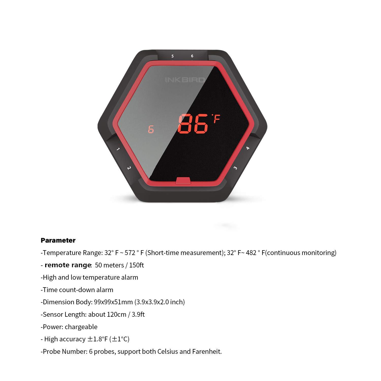 Amazon.com: Inkbird IBT-6XS - Termómetro para parrilla de ...