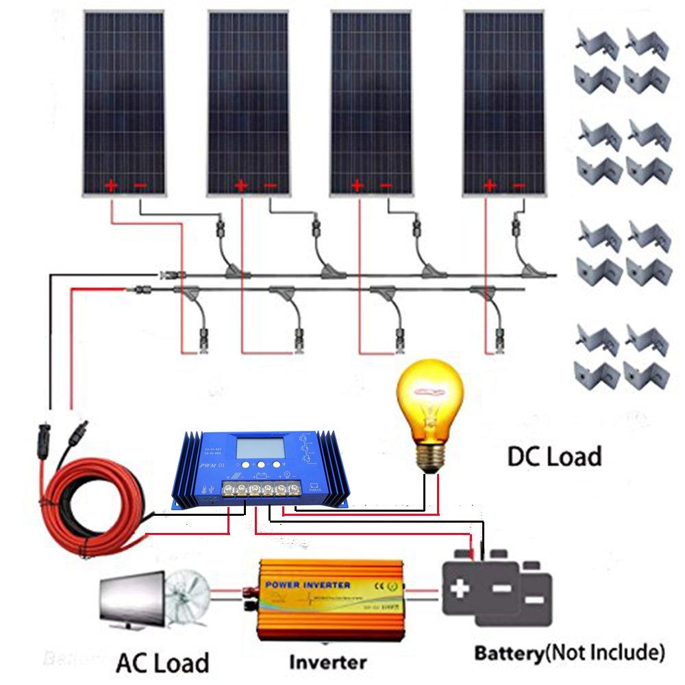 eco llc 600w off grid solar system 4pcs 150w solar panel 1000w 12v to 110v inverter for home Solar Panel House