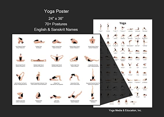 Beautiful Yoga Poster with Woman Doing Yoga Poses and Names of the Poses
