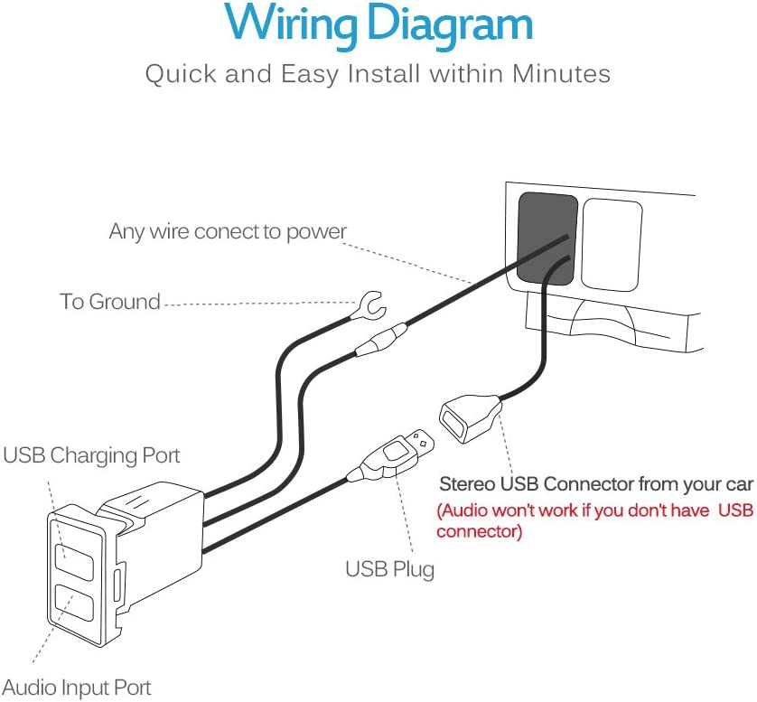 [DIAGRAM_1CA]  Amazon.com: MICTUNING USB Power Socket with Audio Replacement for Toyota  with 6.6ft Power Wire 3.9ft Audio Wire (Stereo USB Connector Needed) | Wiring Diagram Of Usb Plug |  | Amazon.com