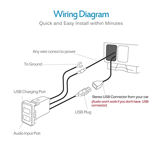 Amazon.com: MICTUNING USB Car Charger with Audio for Toyota with 6.6 on surround sound wiring diagram, headphone wiring diagram, usb audio compressor, usb audio cable, usb data diagram, bluetooth wiring diagram, maestro wiring diagram, motor control wiring diagram, usb audio power supply, speakers wiring diagram, usb audio speaker, mic jack wiring diagram, power wiring diagram, usb to rca jack wiring,